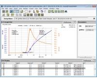 Анализатор полупроводниковых приборов Agilent B1500A