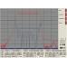 Измеритель комплексных коэффициентов передачи и отражения Обзор-103
