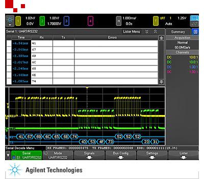 Запуск и декодирование по сигналам шин RS232/UART Agilent DSOX6COMP для серии DSOX/MSOX6000